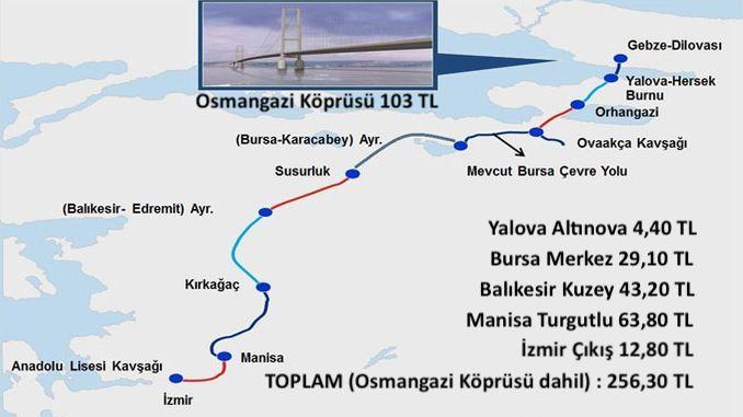 אגרה מהכביש המהיר של איסטנבול איזמיר