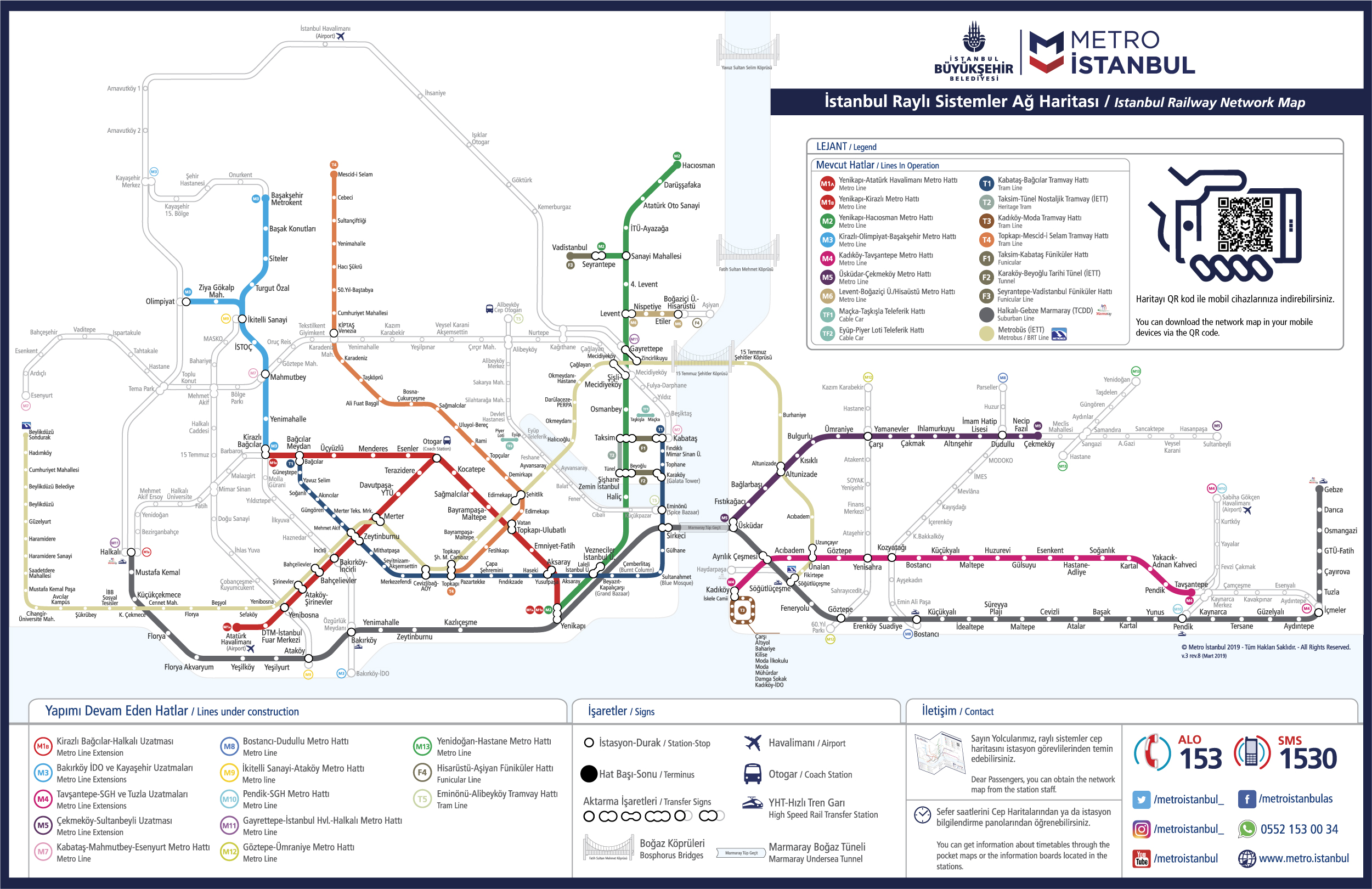 Istanbul Subway Map (2019)