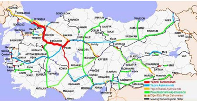 Ankara Istanbul High Speed ​​Railway Line