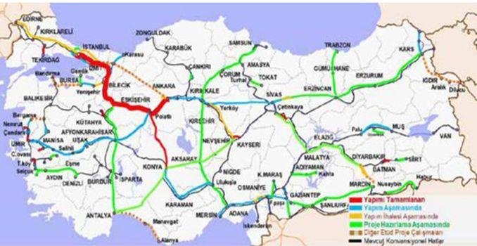 Ankara Istanbul High Speed Railway Line