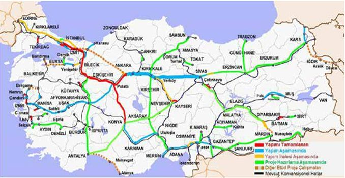Ankara Sivas High Speed ​​Railway Line