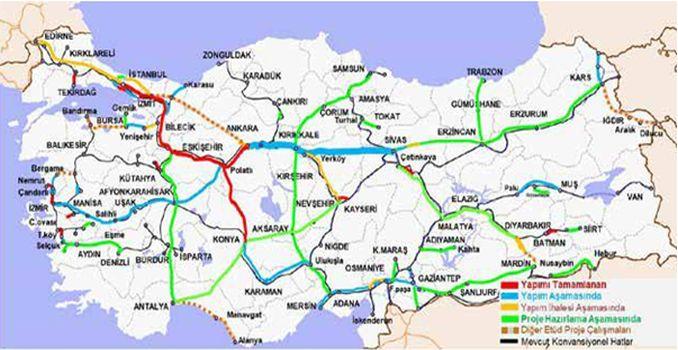Ankara Sivas High Speed Railway Line