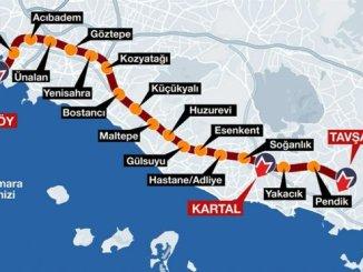 Kadıköy Tavşantepe Metro Stations Route Duration