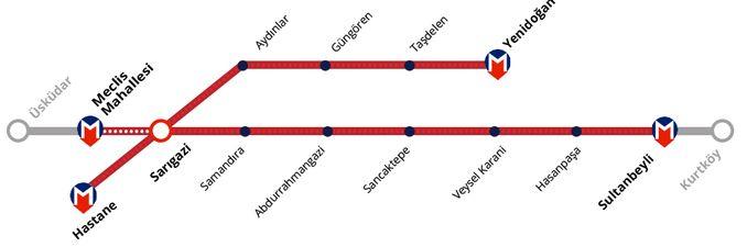 Çekmeköy Султанбейлі ў метро