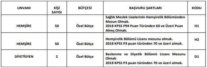 Istanbul University Surgeon Rectorate