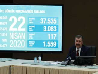 Minister of Health Fahrettin Koca made a statement after the scientific meeting