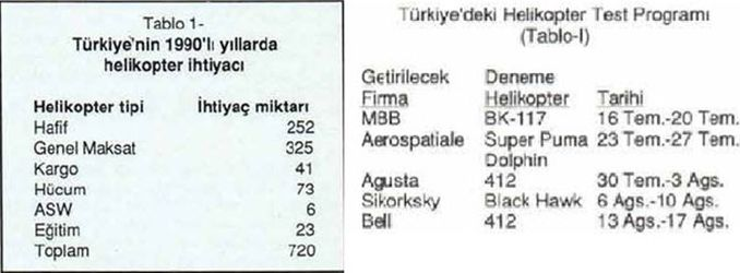 Turkish armed forces and general purpose helicopters