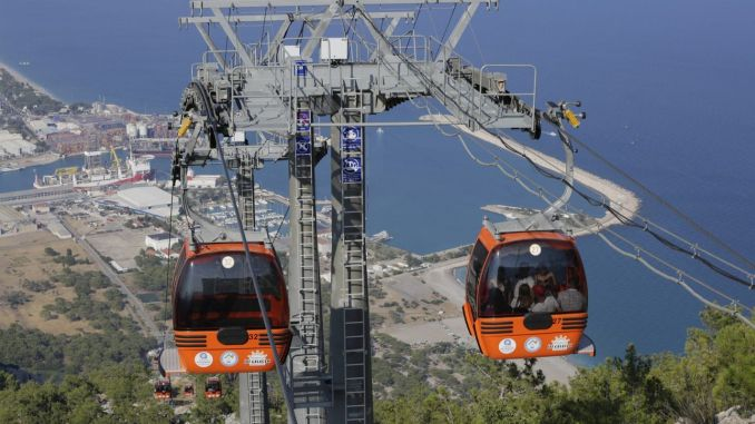 tunektepe cable car fee
