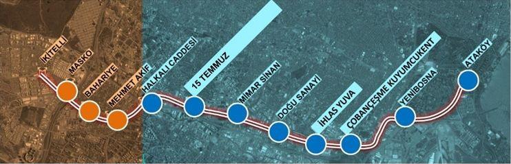 Atakoy Ikitelli Metro Hatti