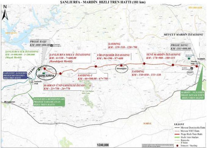Sanliurfa Mardin High Speed Railway