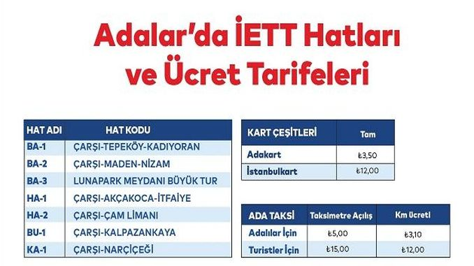 iett lines and fee tariffs on the islands have been clarified