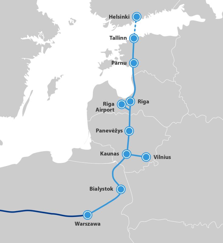 rail baltik