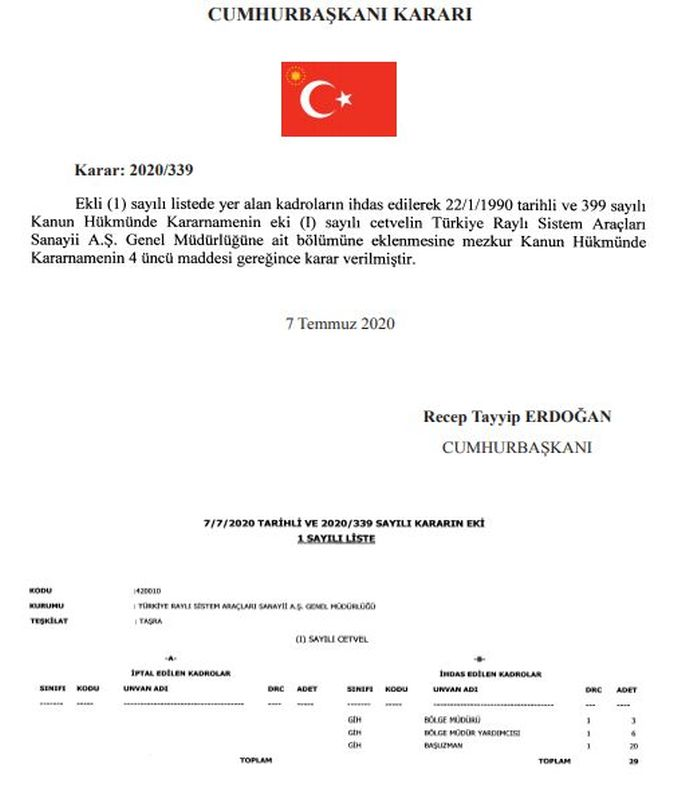uspostavljen je alat za turski željeznički sustav u regiji