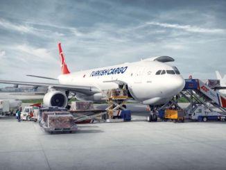 megvizsgálták a nemzetközi légi közlekedés jövőjét