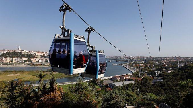 macka taskisla และ eyup piyer loti cable car services รีสตาร์ท