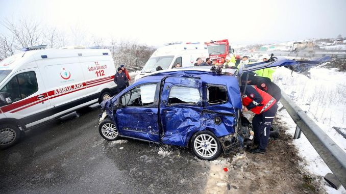 traffic accidents decreased by percentage points