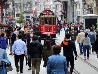 מעל רמת הלחץ של האיסטנבוליטים