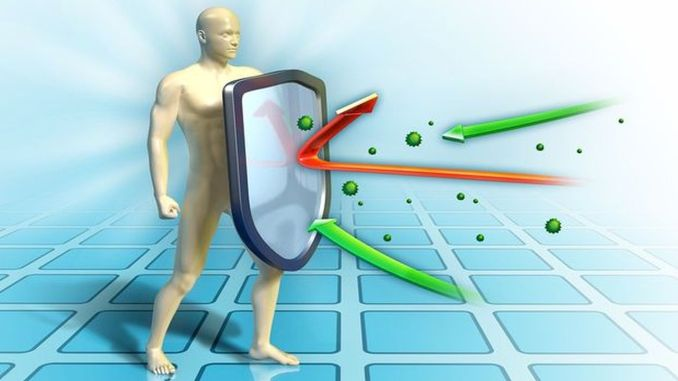 Suggestions to increase body resistance in the coronavirus process