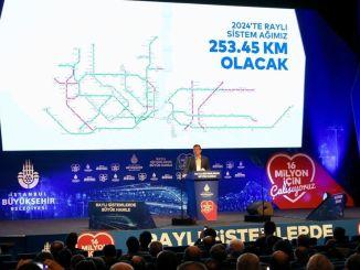 Naš cilj imamoglu je kilometarski željeznički sustav
