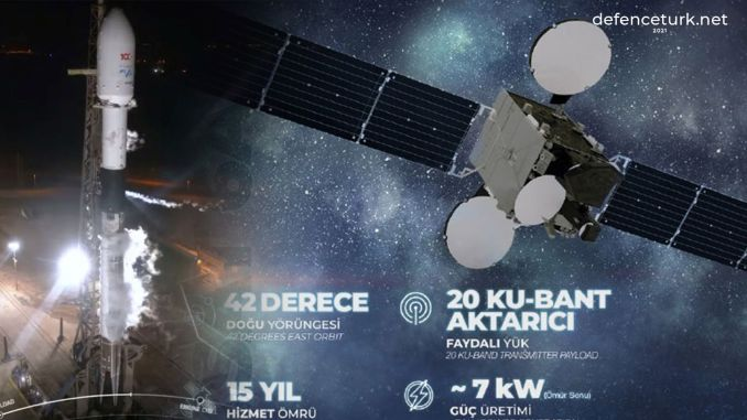 turksat in space