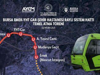 The foundation of the bursaray Emek City Hospital line is laid tomorrow