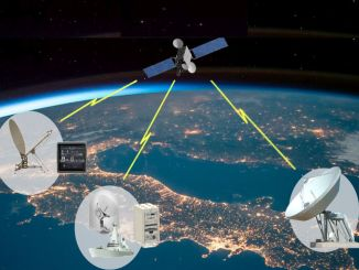 Contract for Kuband Satellite Communication System Project has been signed.