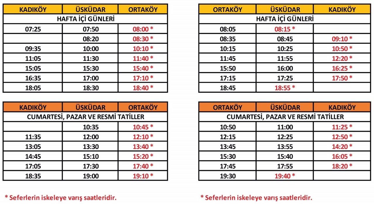 Ortakoy Kadikoy line timetable