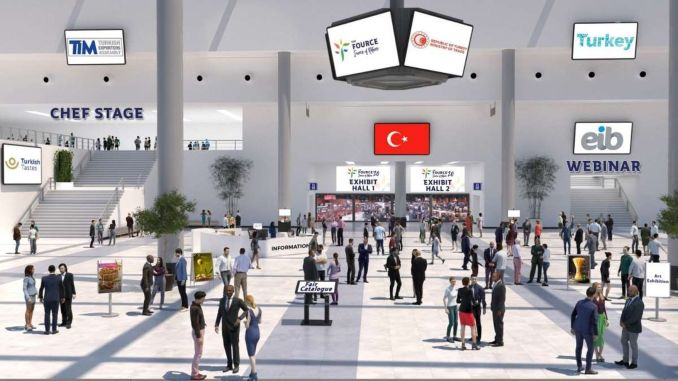 سيتم تسويق المنتجات الغذائية التركية رقميًا من الولايات المتحدة الأمريكية