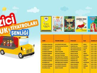 mobil barneteaterfestival begynner