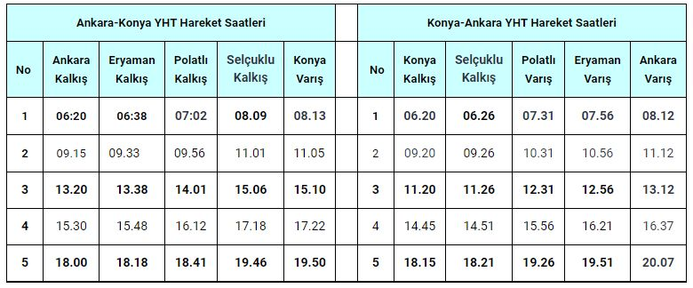 Ankara Konya Ankara YHT Fahrplan