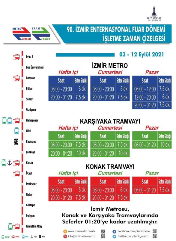 Fair Setting for Tram and Metro Timetables in Izmir
