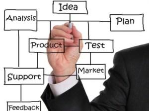 Pasos fundamentales Idea Empresarial