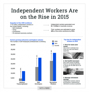 independent_workers_infographic-290x300