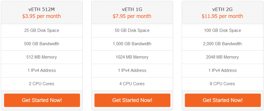 ethernetservers vps gia re
