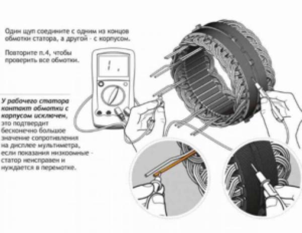 Как проверить генератор (авто) | три способа проверки ...