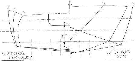 Malahini Study Lines