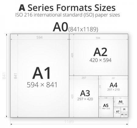 Форматы бумаги размеры таблица А1 А2 А3 А4 в см