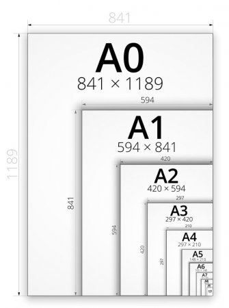 Формат А0 размеры бумаги в сантиметрах