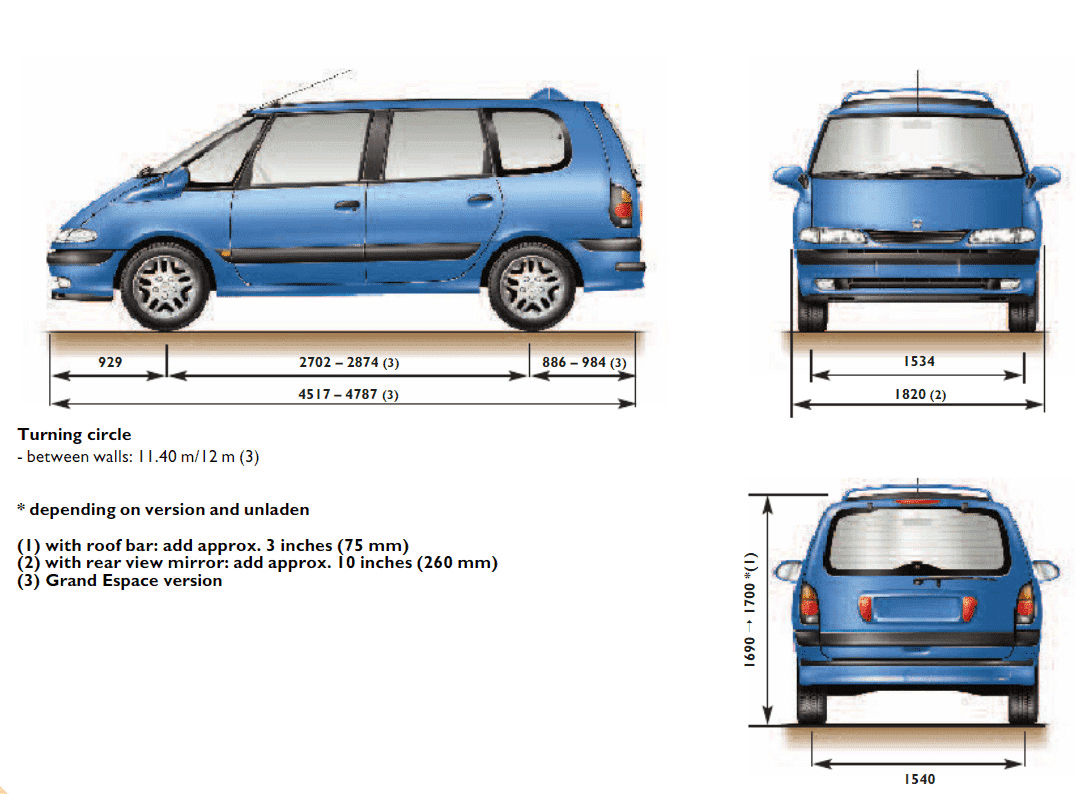 body dimensions of renault espace iii