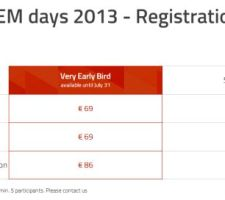 SEM Days - Very early bird