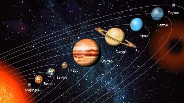 Какая планета ближе всего к Солнцу, Меркурий