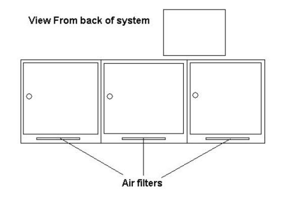 air filter locations