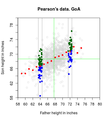 plot of chunk GoA