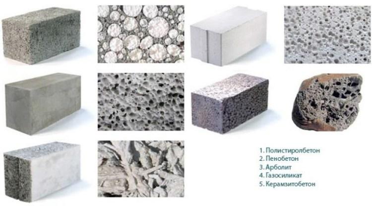 Рбт бетон бетон ульянино купить