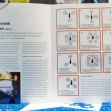 """Magazin: Drohnentechnik """"Der Rahmen Teil 2"""""""