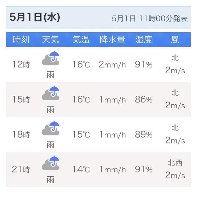 令和初日、富山は一日雨️ぽいです色々動画撮りたいのですが…残念#富山 #天気予報 - from Instagram