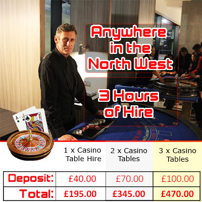 Casino Games Hire Pricing graphic
