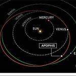 En el año 2029 el asteroide Apofis se acercará peligrosamente a la Tierra