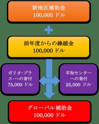 2013-14_Sec04-GG-01