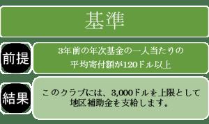 2013-14_Sec06-01_01